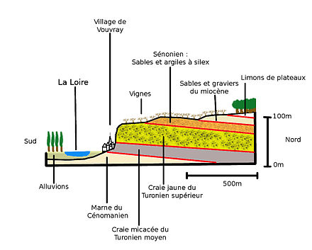 440px-Geologie_vouvray