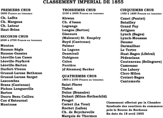 Classement 1855.png